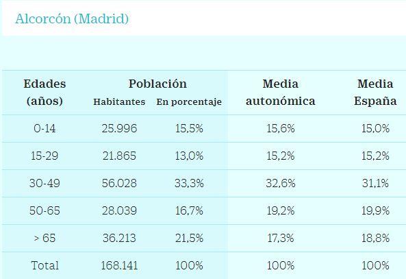 Para 'ver' en la España rural SVD la estadística de nuestra población desde la 'pastoral'